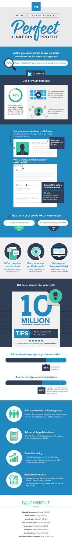 203 best LINKEDIN images on Pinterest Social media marketing - best of blueprint software systems linkedin