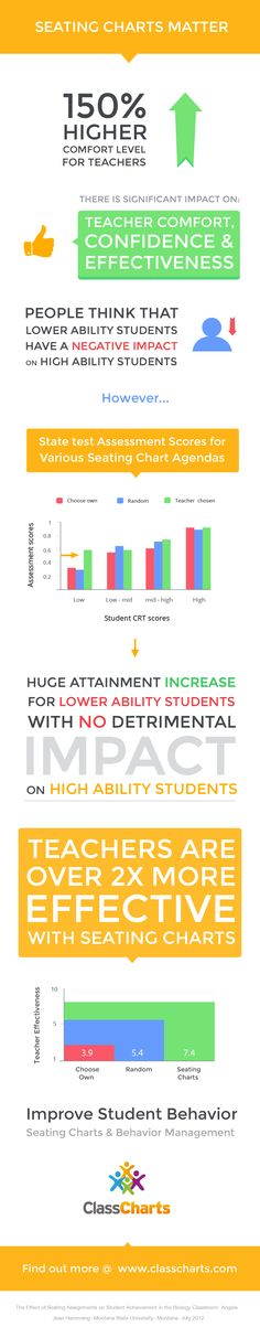48 best Class Charts images on Pinterest Behaviour management - free classroom seating chart maker
