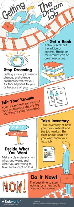 186 best Job Search Tips images on Pinterest Job search tips - entry level it resume
