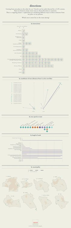 504 best Dataviz images on Pinterest Data visualisation - annual credit report form