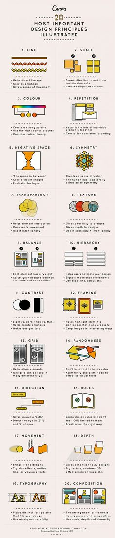 103 best Design Photography Infographics images on Pinterest - good font size for resume