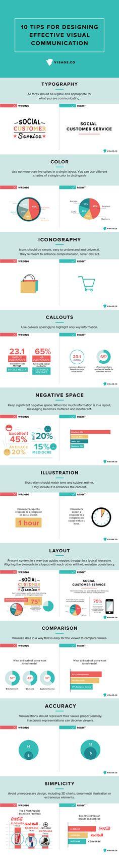 61 best Web Design images on Pinterest Advertising, Design - developer resume examples