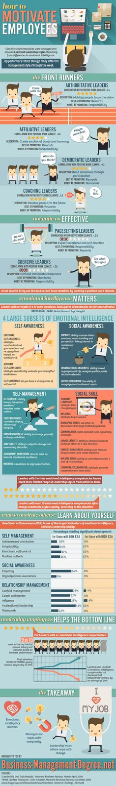 102 best Being a Good Project Manager images on Pinterest - construction manager resume