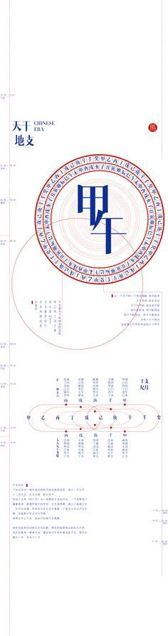 106 best PRESENTATION BOARDS images on Pinterest Page layout - customer registration form sample