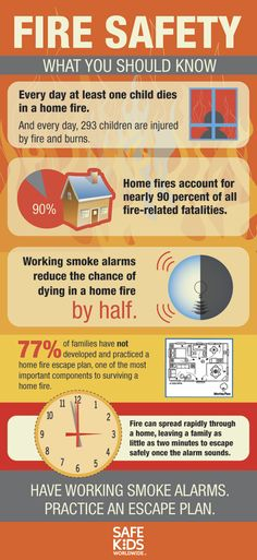 36 best Fire Prevention images on Pinterest Fire prevention - safety program