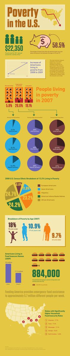 130 best Income and Poverty images on Pinterest Human rights - rental assistance form