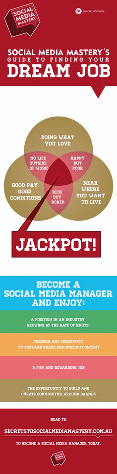 126 best Social Media Mastery images on Pinterest Social - social media manager job description