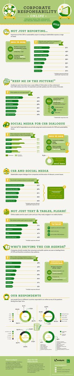 19 best Green \ Social Media images on Pinterest Social media - skills and interests resume