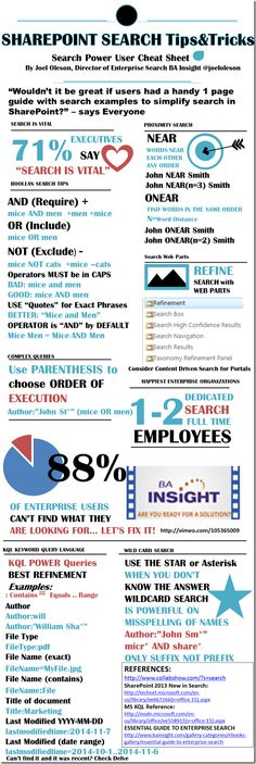 27 best Enterprise Search images on Pinterest Sharepoint - enterprise architect resume sample