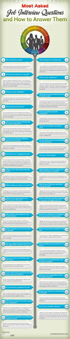 208 best Interview Questions images on Pinterest Interview - sending resume by email sample