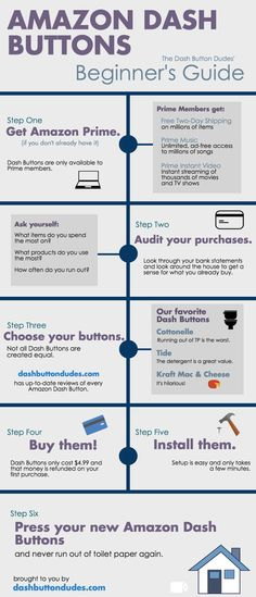 13 best Dash Button Dudes - BEST OF images on Pinterest Amazon - employee update form