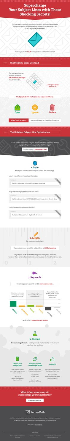 269 best Infographics Email Marketing images on Pinterest Info - marketing budget template