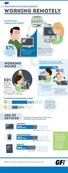 9 best telecommuting images on pinterest at home employee resume dos and donts - Resume Dos And Don Ts