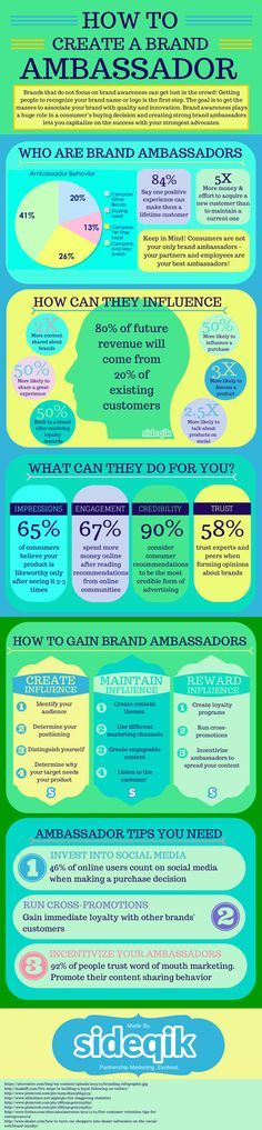 274 best Employer Branding, Personalmarketing, Recruiting - monster resume services