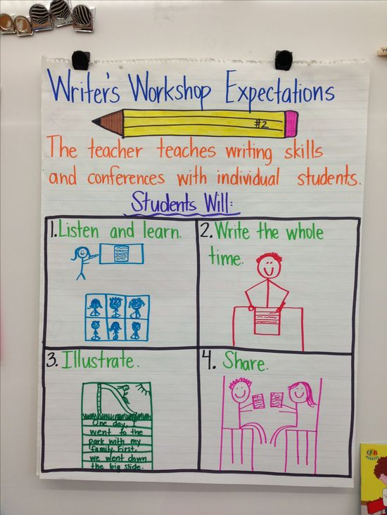 101 best Anchor Charts Writing images on Pinterest Handwriting - thank you letter for scholarship award