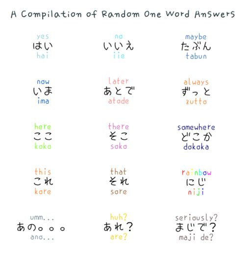 106 best Common Japanese Words To Know images on Pinterest - verb list