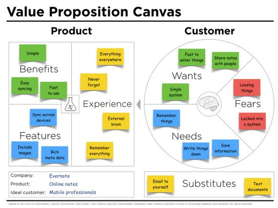 309 best Customer eXperience images on Pinterest Customer - logic model template