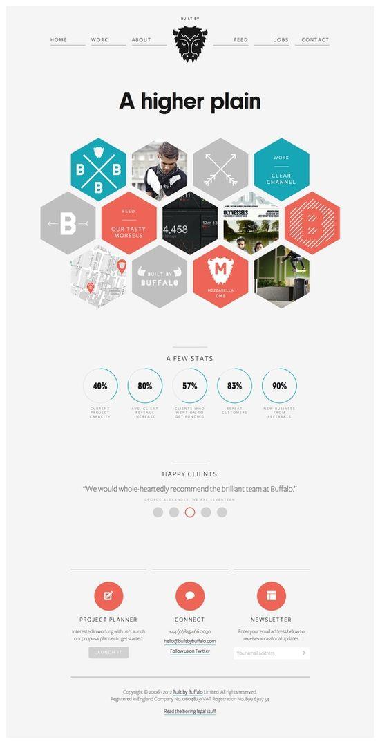 103 best UI Design images on Pinterest Ui design, App - it executive summary template