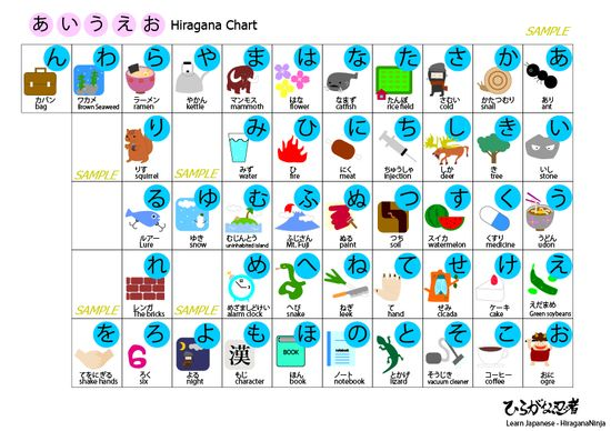 160 best Learn Japanese HiraganaNinja images on Pinterest Ninjas - sticker chart