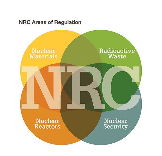 98 best Nuclear Regulatory Commission images on Pinterest - commercial purchase agreements