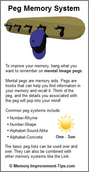20 Best Silva Method Memory Pegs Images On Pinterest Horror   Fact Sheet  Template Word