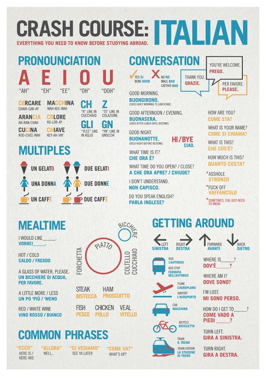 670 best LEARNING ITALIAN images on Pinterest Italian language - body fat percentage chart template
