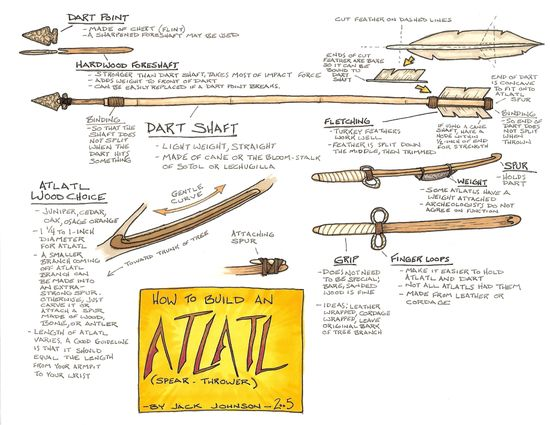 337 best Archaic Weapons images on Pinterest Knives, Swords and - emergency release form