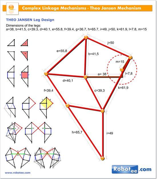 434 best Structures - Cinématique images on Pinterest Technology - p amp amp l template excel