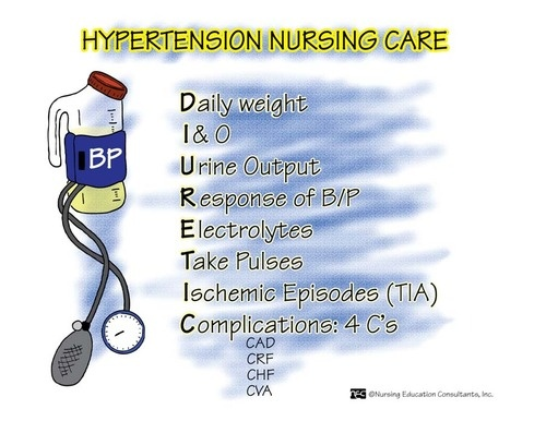 488 best Nursing S S images on Pinterest Nursing schools - nursing assessment form