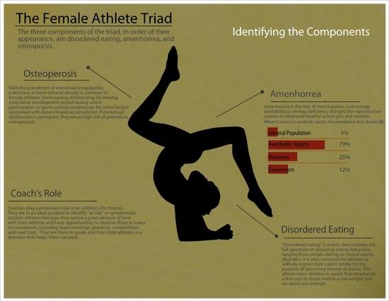 11 best Eating Disorder Awareness images on Pinterest Disorders - fitness brochure