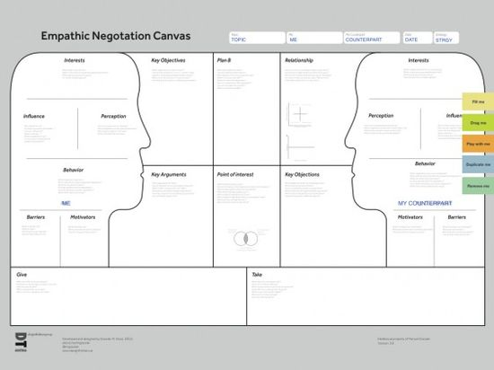 291 best Canvas images on Pinterest Service design, Design - employee action plan template