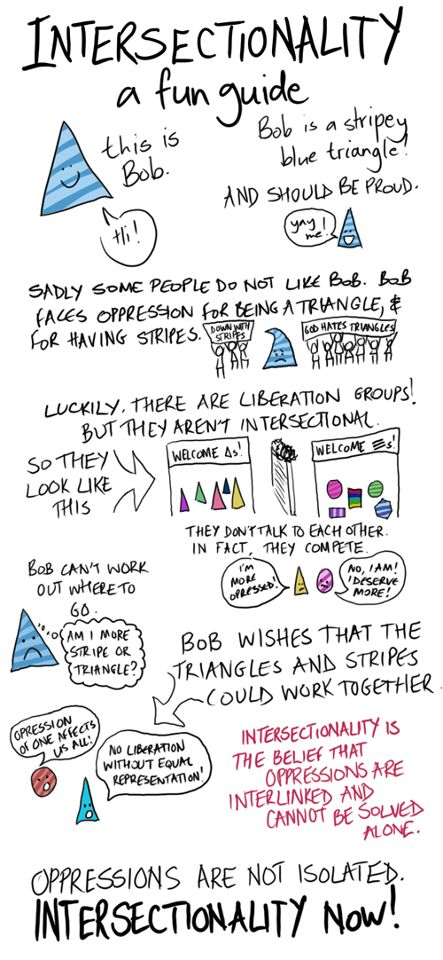 163 best Intersectionality images on Pinterest Equality - diversity statement