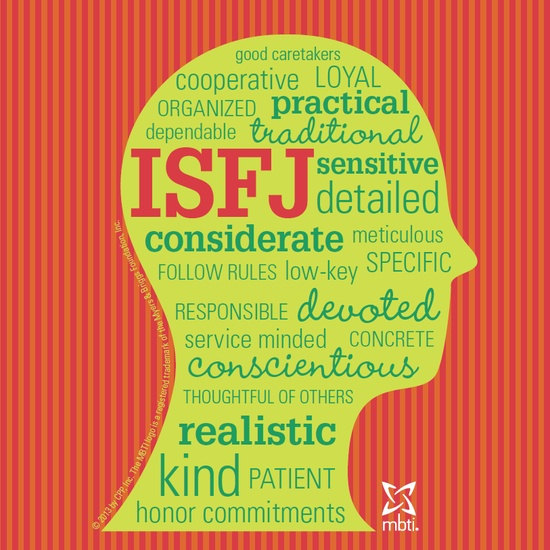 106 best MBTI Types images on Pinterest Introvert, Myers briggs - task list