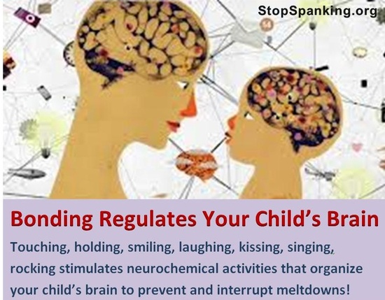 28 best Research and the BRAIN images on Pinterest Brain, Babys - chore chart