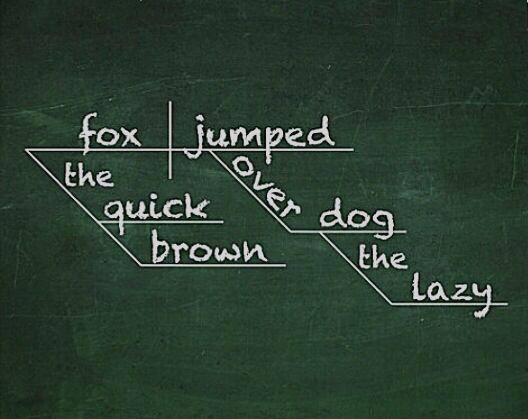 429 best Grammar, Writing \ Spelling images on Pinterest Grammar - how do you spell resume