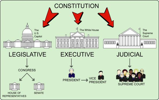 13 best The Constitution (Chp14) images on Pinterest Bill of - sample paper doll