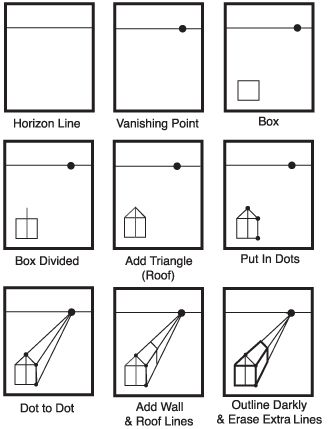 774 best Perspective images on Pinterest Art education lessons - lined chart paper