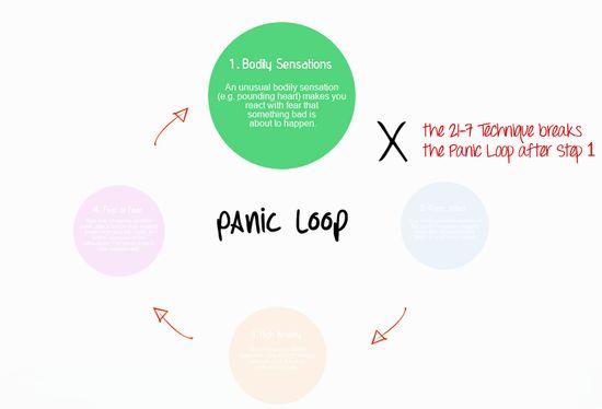 10 Best Self Help Stress Management Images On Pinterest