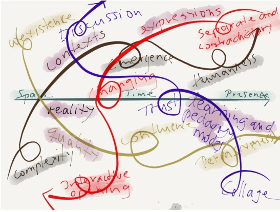 16 best semantic web ontologies images on pinterest big data sample resume for process worker - Sample Resume For Process Worker