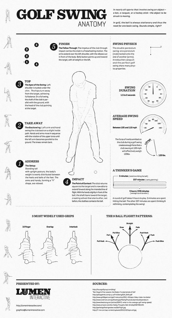 58 best Cool Sports News \ Sports Infographics images on Pinterest - vice president job description