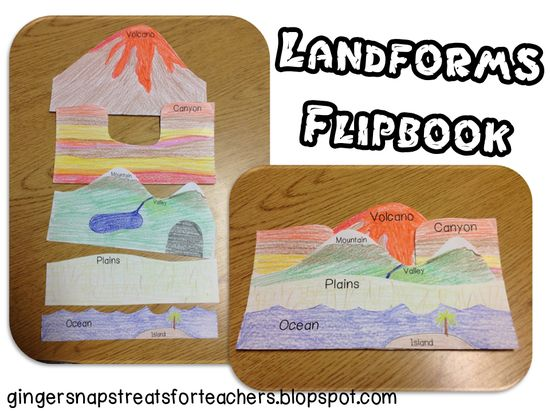112 best Teaching with Foldables images on Pinterest Interactive - note paper template