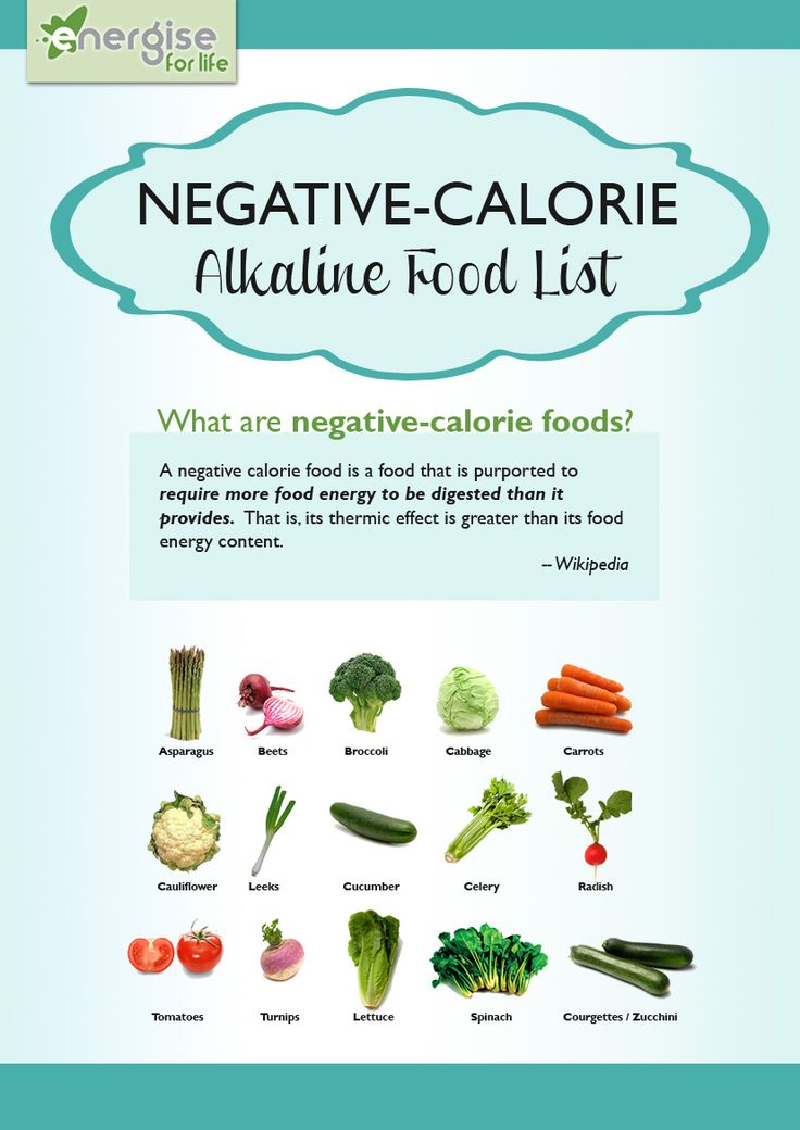 155 best Alkaline Diet Tips How to Get Alkaline Easily! images on - grocery words