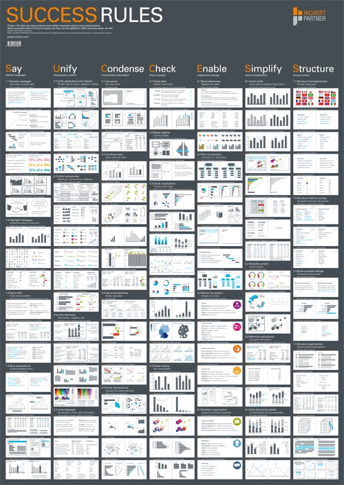 14 best Charts images on Pinterest Graphics, Charts and Info - waterfall chart