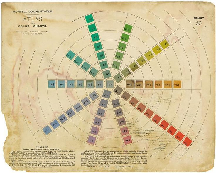 188 best Shades of Munsell Color Theory images on Pinterest - color wheel chart