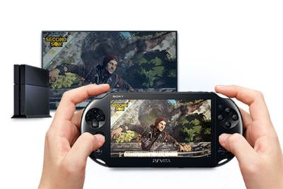 PS Vita – PlayStation Vita Console | PS Vita Features, Games & Apps