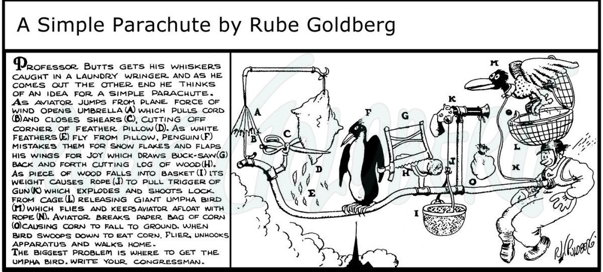 Simple Parachute Rube Goldberg