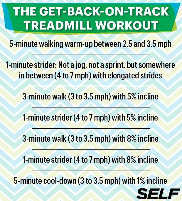 10 HIIT Treadmill Workouts That Are Boredom Busting SELF