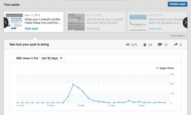 LinkedIn Pulse Analytics