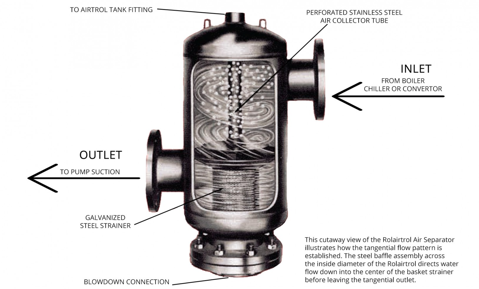 piping diagram of air separator