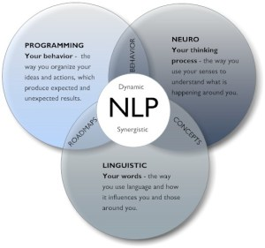 What-is-NLP-